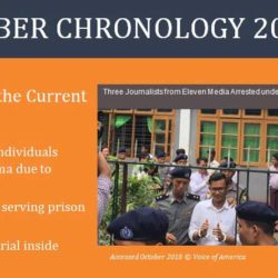 October Monthly Chronology 2018 and Current Political Prisoners list