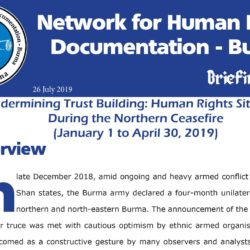 Undermining Trust Building: Human Rights Situation During the Northern Ceasefire